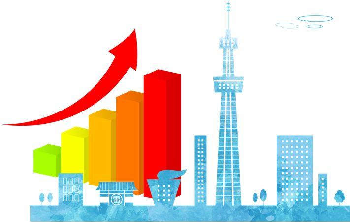 東京の人口増加